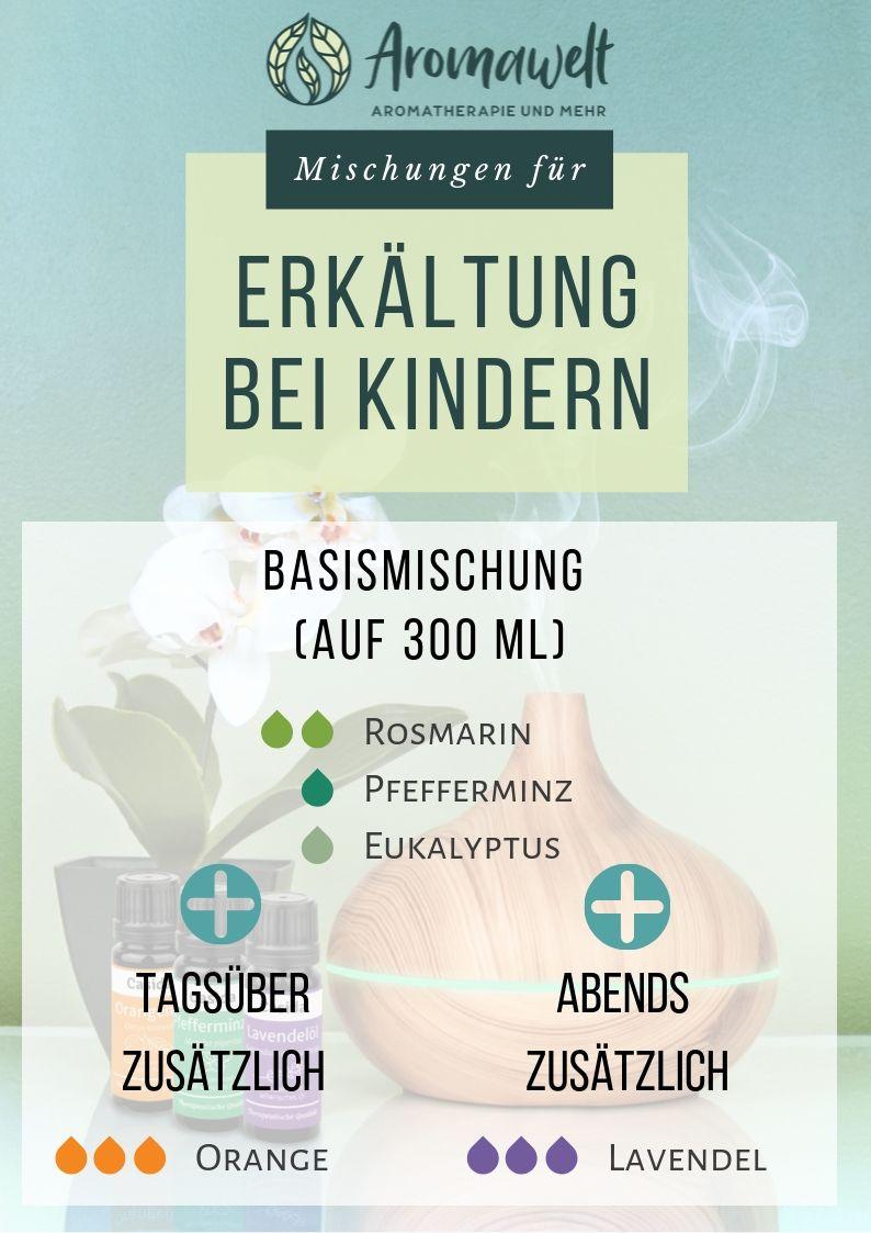 Essential-oils-blend-2
